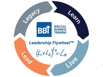 The Leadership Flywheel
